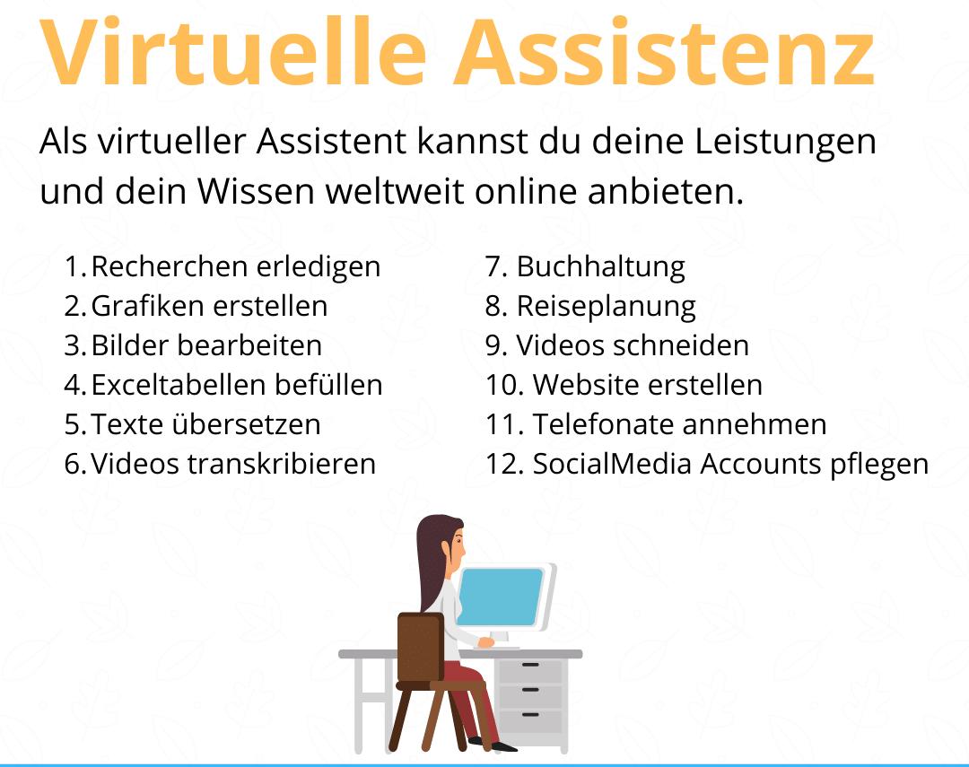 Geld verdienen als virtueller Assistent